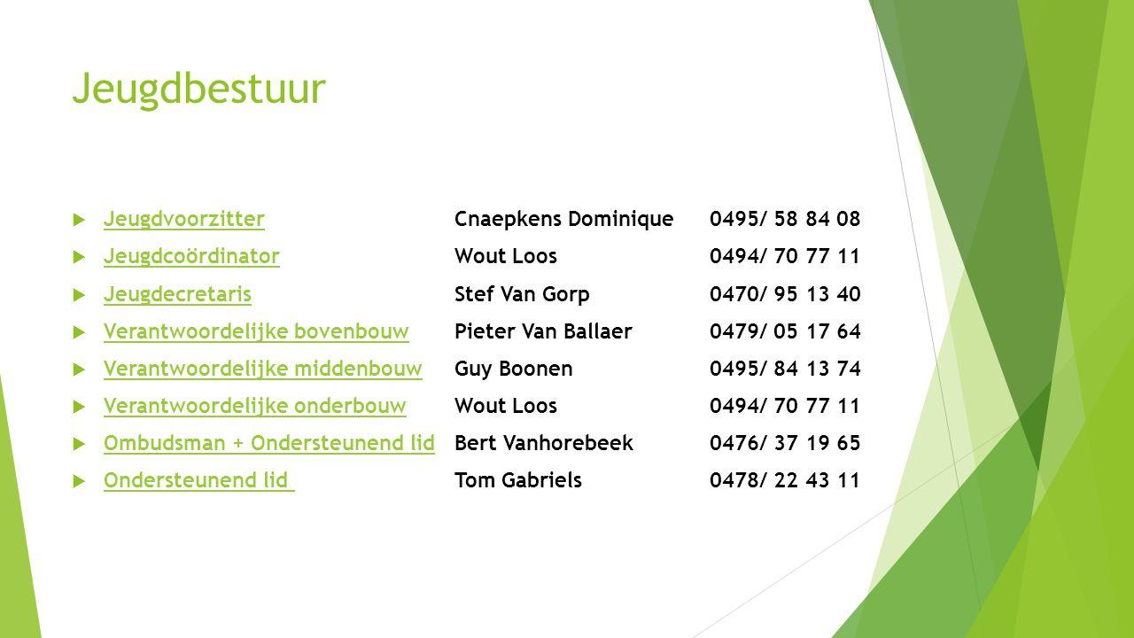 3.12 Sleutel 12 Hervorming Jeugdcompetitie - KSK Kasterlee 34 Een facultatieve competitie 5v5 vanaf U10 + 5v5 en 8v8 vanaf U14 Vb: een club heeft 16 U10 spelertjes.