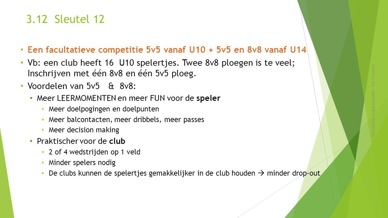 3.12 Sleutel 12 Hervorming Jeugdcompetitie - KSK Kasterlee 34 Een facultatieve competitie 5v5 vanaf U10 + 5v5 en 8v8 vanaf U14 Vb: een club heeft 16 U