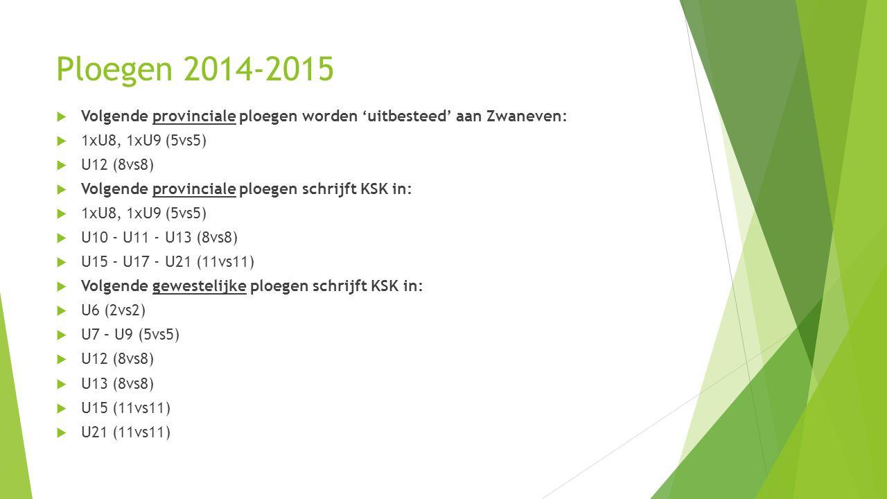 Ploegen 2014-2015  Volgende provinciale ploegen worden 'uitbesteed' aan Zwaneven:  1xU8, 1xU9 (5vs5)  U12 (8vs8)  Volgende provinciale ploegen sch