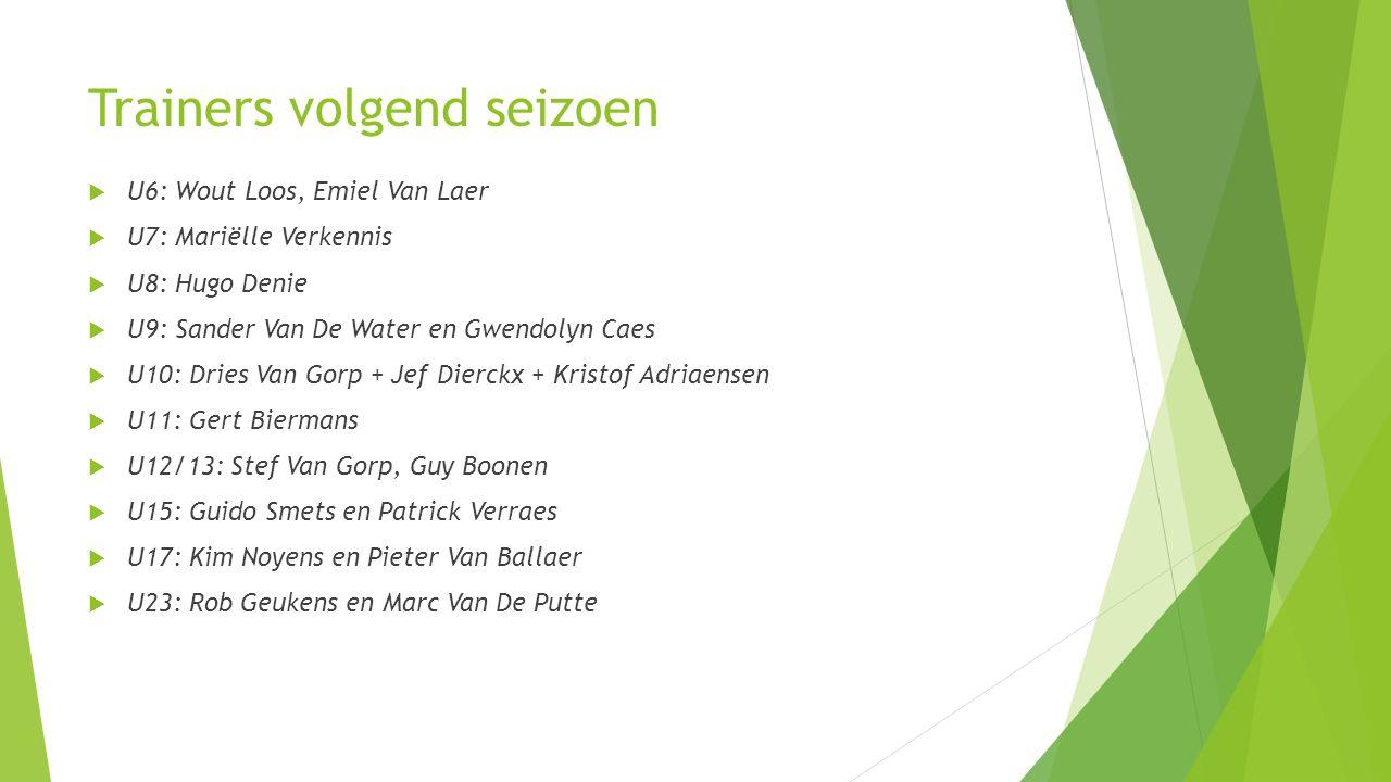 Trainers volgend seizoen  U6: Wout Loos, Emiel Van Laer  U7: Mariëlle Verkennis  U8: Hugo Denie  U9: Sander Van De Water en Gwendolyn Caes  U10:
