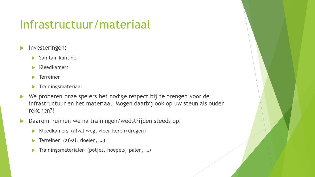 Infrastructuur/materiaal  Investeringen:  Sanitair kantine  Kleedkamers  Terreinen  Trainingsmateriaal  We proberen onze spelers het nodige resp