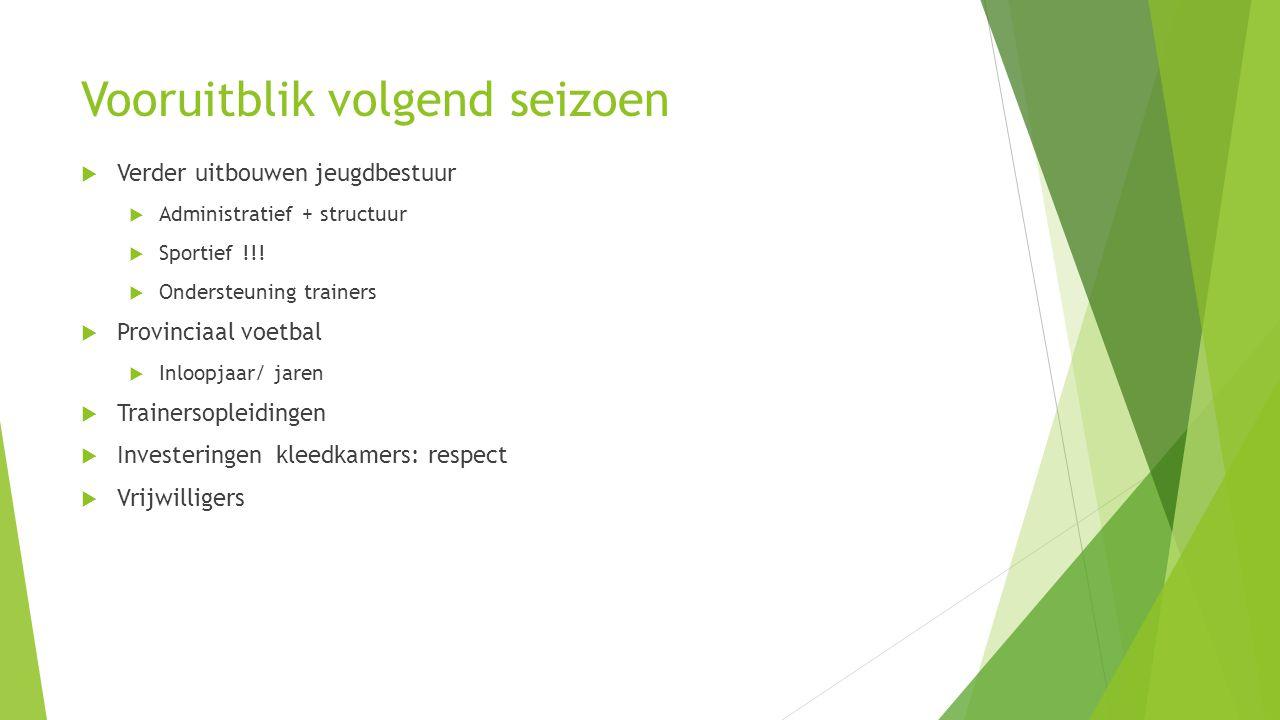 3.14 Sleutels 14 & 15 Hervorming Jeugdcompetitie - KSK Kasterlee 36 Afzonderlijke bijkomende competitie 5v5 en 8v8 enkel voor meisjes (vanaf U10) Meisjes U18 kunnen met jongens meespelen t.e.m.