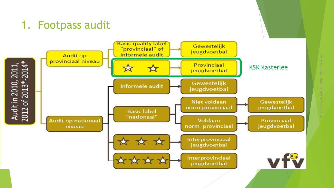 3. De hervorming in 15 sleutels(=veranderingen) Hervorming Jeugdcompetitie - KSK Kasterlee20