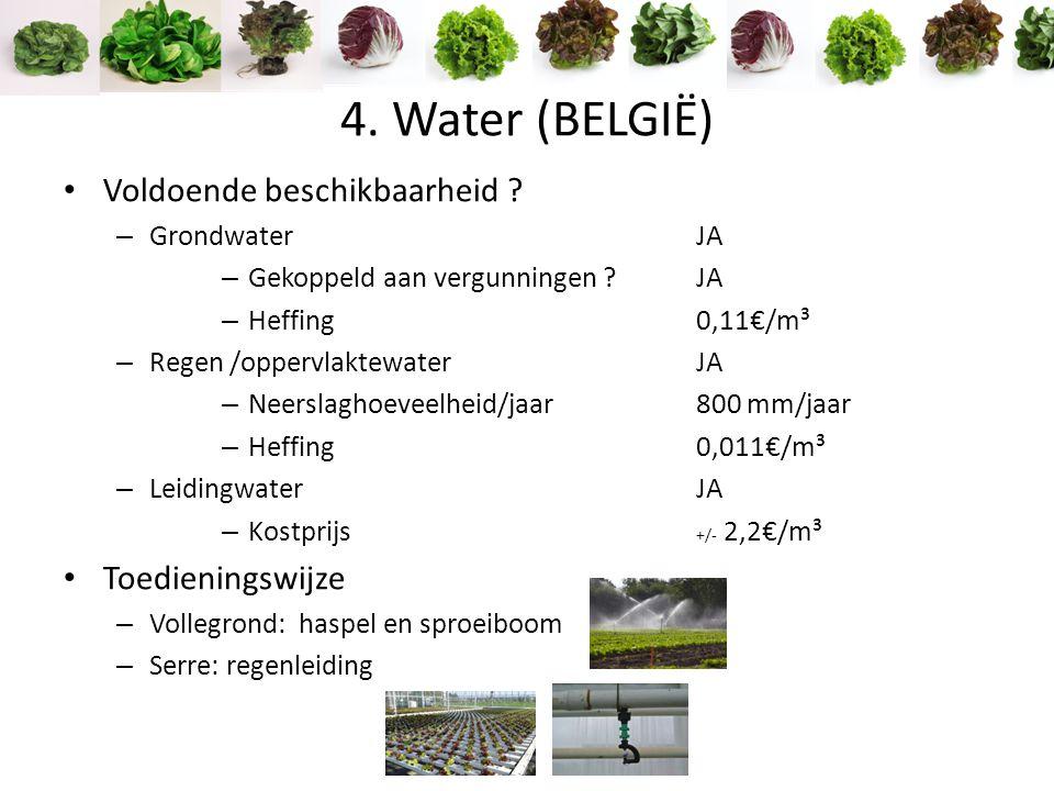 4. Water (BELGIË) Voldoende beschikbaarheid .