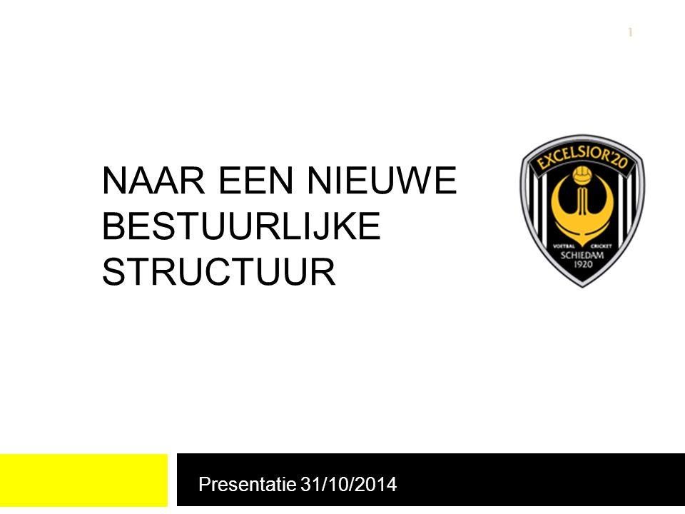NAAR EEN NIEUWE BESTUURLIJKE STRUCTUUR Presentatie 31/10/2014 1