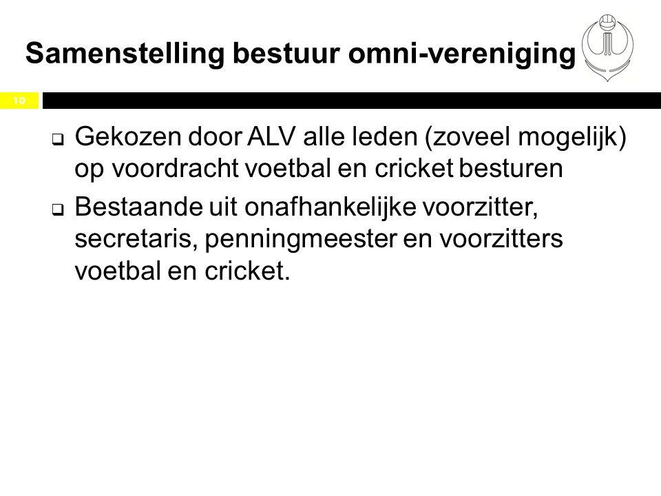 Samenstelling bestuur omni-vereniging 10  Gekozen door ALV alle leden (zoveel mogelijk) op voordracht voetbal en cricket besturen  Bestaande uit ona