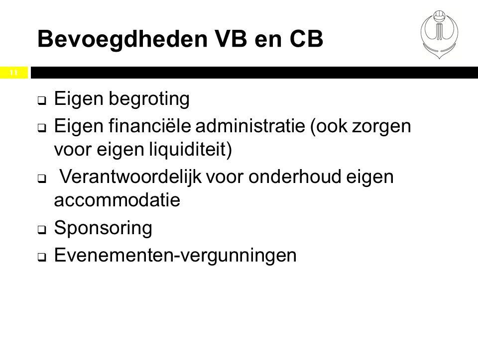Bevoegdheden VB en CB 11  Eigen begroting  Eigen financiële administratie (ook zorgen voor eigen liquiditeit)  Verantwoordelijk voor onderhoud eige