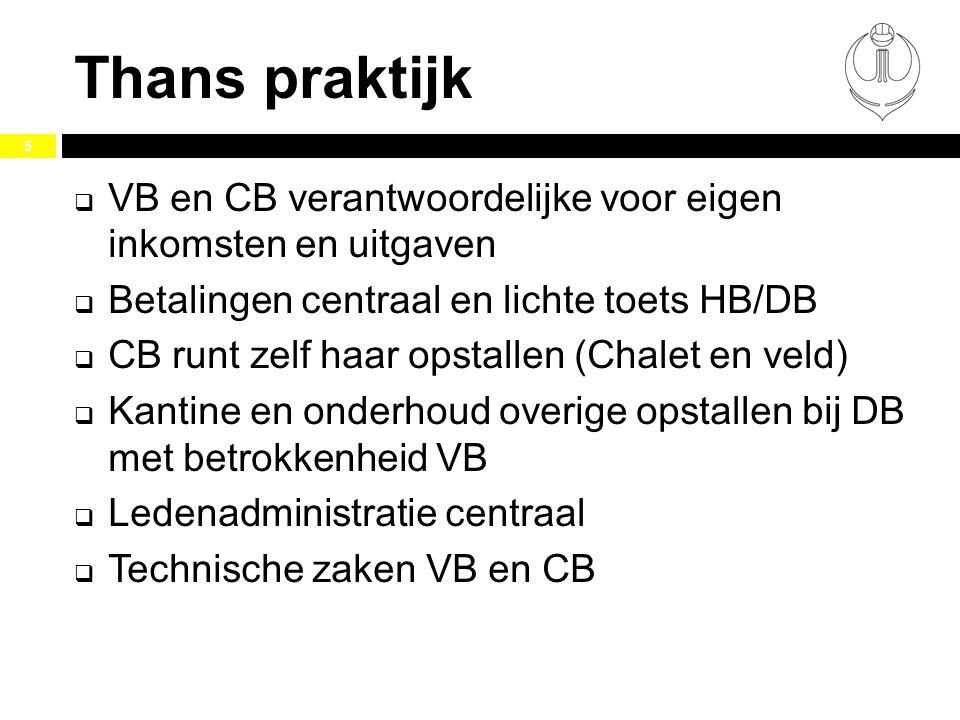 Thans praktijk 5  VB en CB verantwoordelijke voor eigen inkomsten en uitgaven  Betalingen centraal en lichte toets HB/DB  CB runt zelf haar opstall