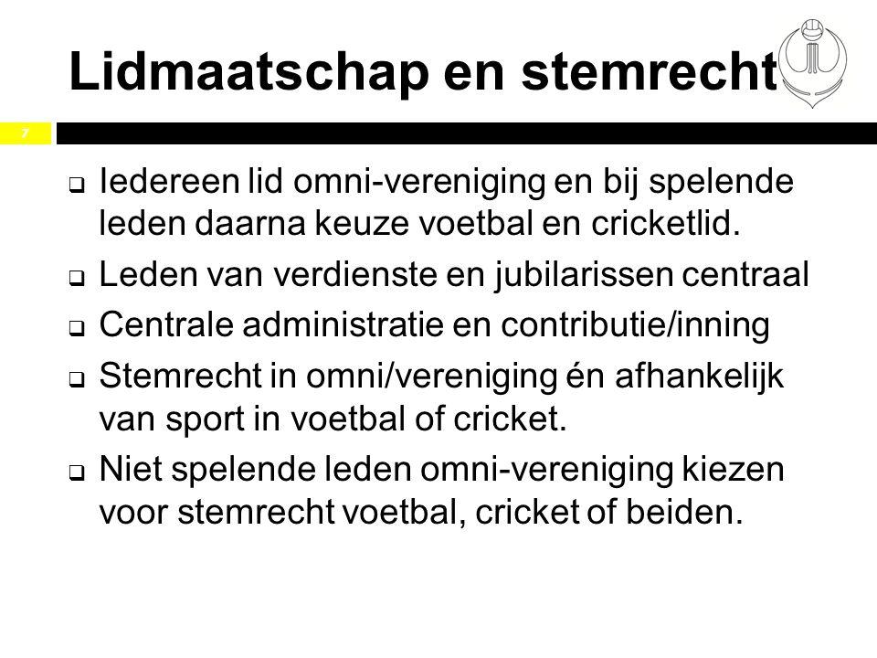 Lidmaatschap en stemrecht 7  Iedereen lid omni-vereniging en bij spelende leden daarna keuze voetbal en cricketlid.  Leden van verdienste en jubilar
