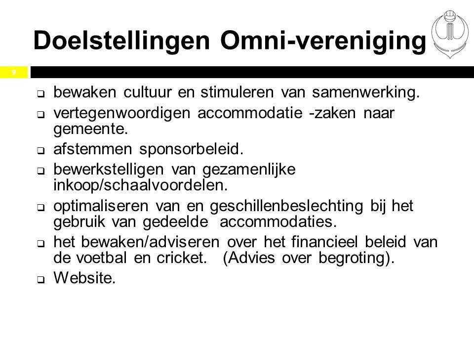 Doelstellingen Omni-vereniging 9  bewaken cultuur en stimuleren van samenwerking.  vertegenwoordigen accommodatie -zaken naar gemeente.  afstemmen