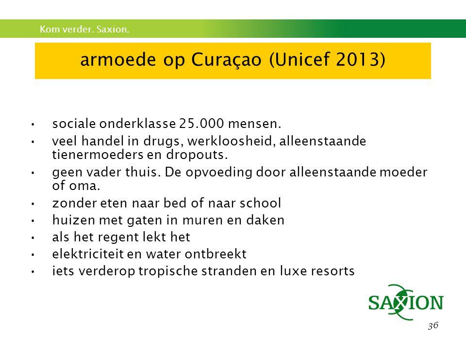 Kom verder. Saxion. 36 armoede op Curaçao (Unicef 2013) sociale onderklasse 25.000 mensen. veel handel in drugs, werkloosheid, alleenstaande tienermoe