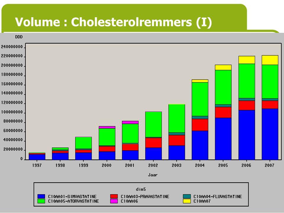 Volume : Cholesterolremmers (I)