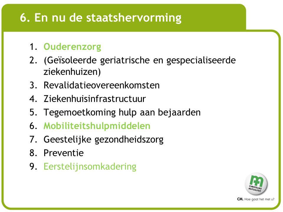 1.Ouderenzorg 2.(Geïsoleerde geriatrische en gespecialiseerde ziekenhuizen) 3.