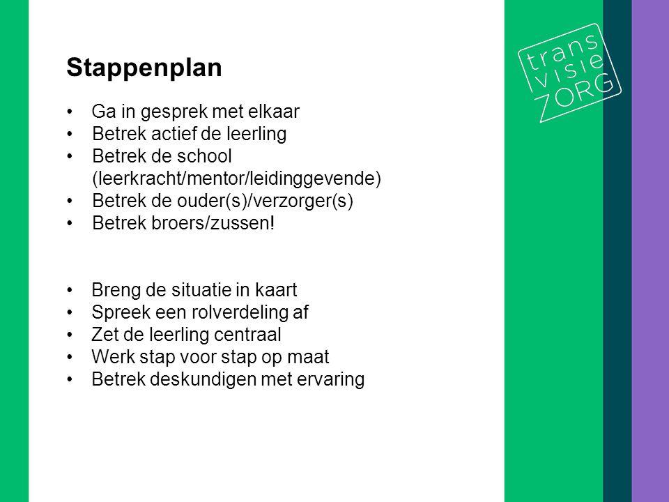 De titel van de presentatie 4/10 Stappenplan Ga in gesprek met elkaar Betrek actief de leerling Betrek de school (leerkracht/mentor/leidinggevende) Be