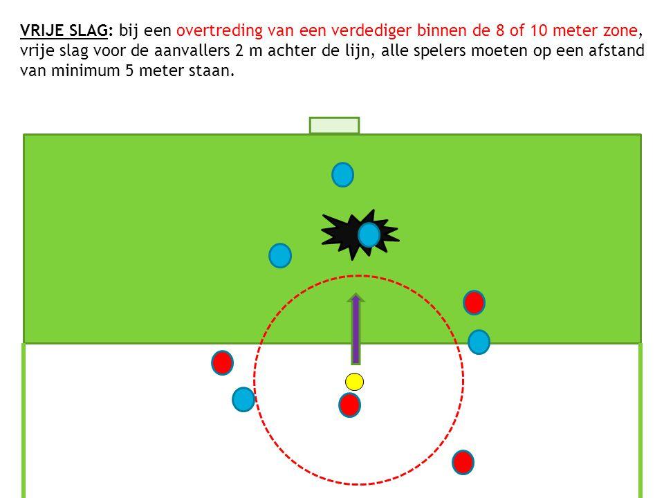 VRIJE SLAG: bij een overtreding van een verdediger binnen de 8 of 10 meter zone, vrije slag voor de aanvallers 2 m achter de lijn, alle spelers moeten