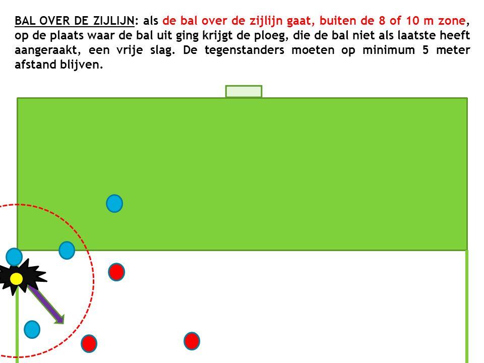 BAL OVER DE ZIJLIJN: als de bal over de zijlijn gaat, buiten de 8 of 10 m zone, op de plaats waar de bal uit ging krijgt de ploeg, die de bal niet als