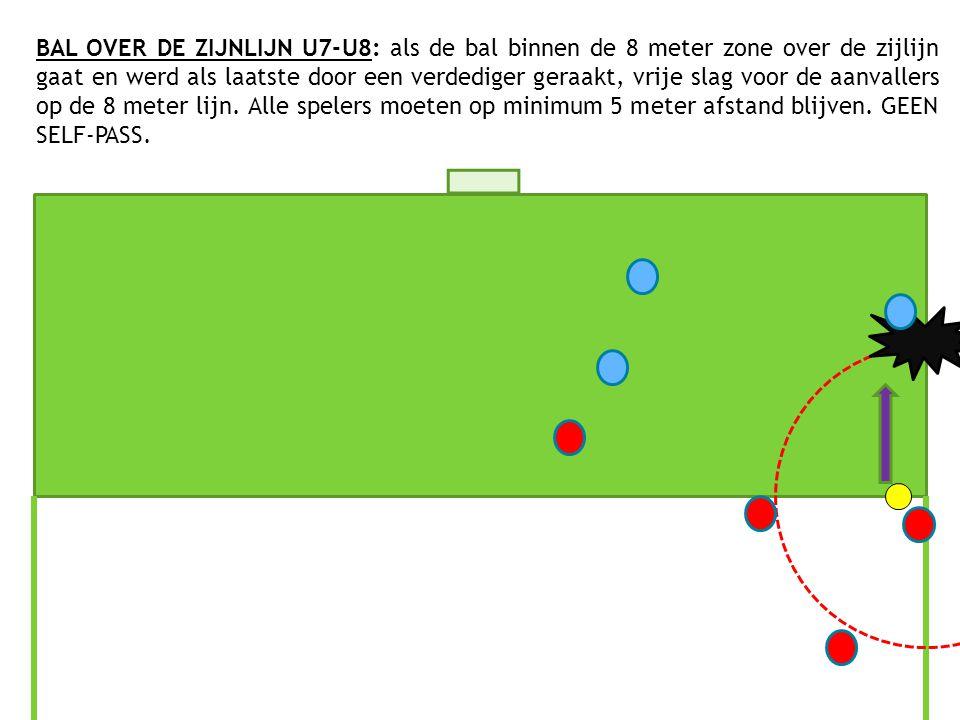 BAL OVER DE ZIJNLIJN U7-U8: als de bal binnen de 8 meter zone over de zijlijn gaat en werd als laatste door een verdediger geraakt, vrije slag voor de