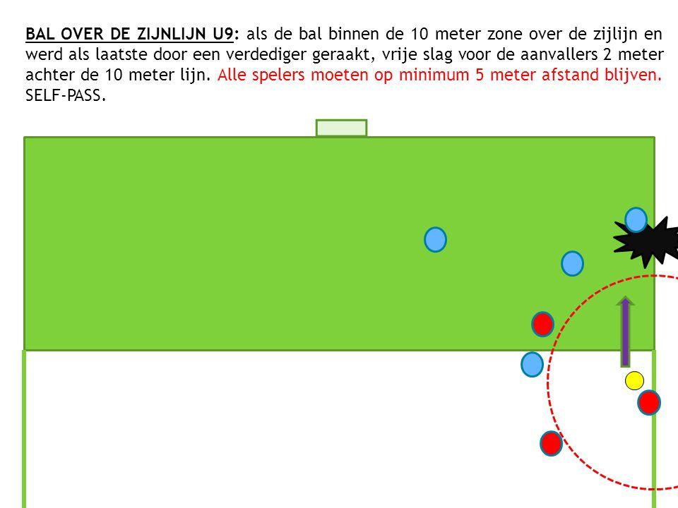 BAL OVER DE ZIJNLIJN U9: als de bal binnen de 10 meter zone over de zijlijn en werd als laatste door een verdediger geraakt, vrije slag voor de aanval