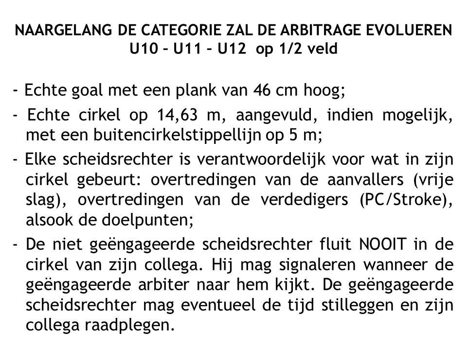 NAARGELANG DE CATEGORIE ZAL DE ARBITRAGE EVOLUEREN U10 – U11 – U12 op 1/2 veld - Echte goal met een plank van 46 cm hoog; - Echte cirkel op 14,63 m, a