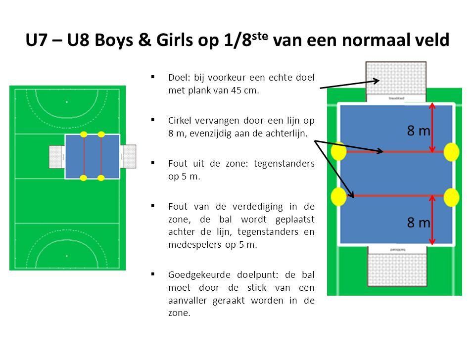 U7 – U8 Boys & Girls op 1/8 ste van een normaal veld 8 m  Doel: bij voorkeur een echte doel met plank van 45 cm.  Cirkel vervangen door een lijn op