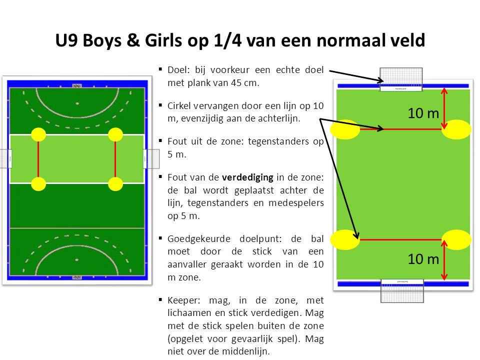 U9 Boys & Girls op 1/4 van een normaal veld 10 m  Doel: bij voorkeur een echte doel met plank van 45 cm.  Cirkel vervangen door een lijn op 10 m, ev