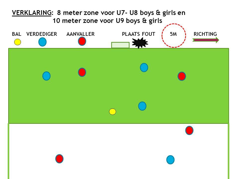 VRIJE SLAG EN BAL OVER DE ACHTERLIJN VOOR DE VERDEDIGERS: bij een overtreding door een aanvaller binnen de cirkel, mag de verdedigende ploeg een vrije slag nemen, op een loodrechte lijn ten opzichte van de acherlijn, in de verlenging van de plaats van de overtreding, tot op de hoogte van de kop cirkel = maximum 15 meter; bij een overtreding door een aanvaller buiten de cirkel, wordt een vrije slag gegeven op de plaats van de overtreding.