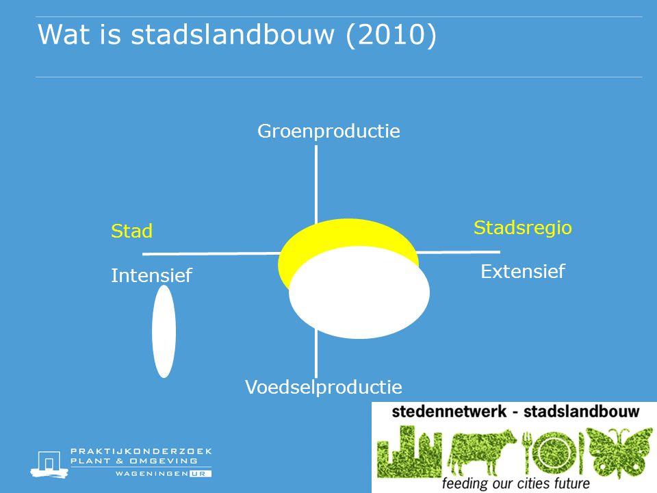Wat is stadslandbouw (2010) Groenproductie Voedselproductie Stad Stadsregio Extensief Intensief