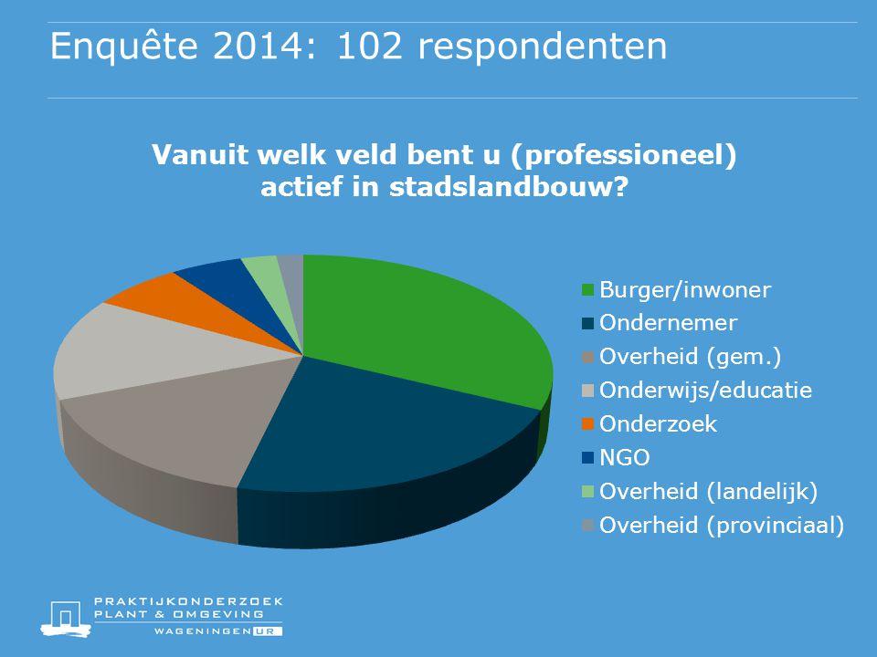 Enquête 2014: 102 respondenten