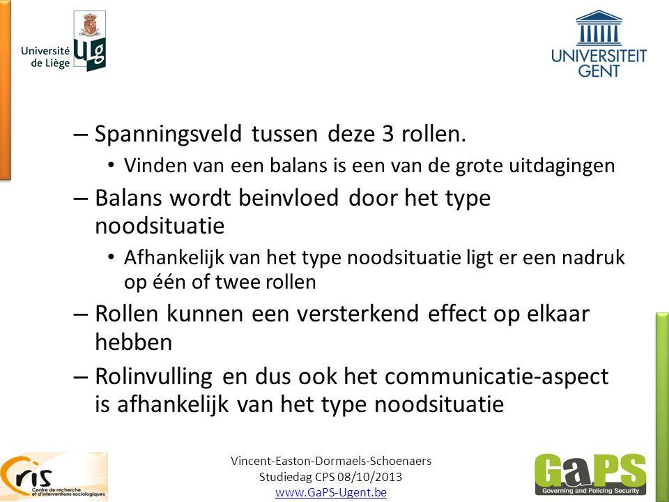 Vincent-Easton-Dormaels-Schoenaers Studiedag CPS 08/10/2013 www.GaPS-Ugent.be – Spanningsveld tussen deze 3 rollen.
