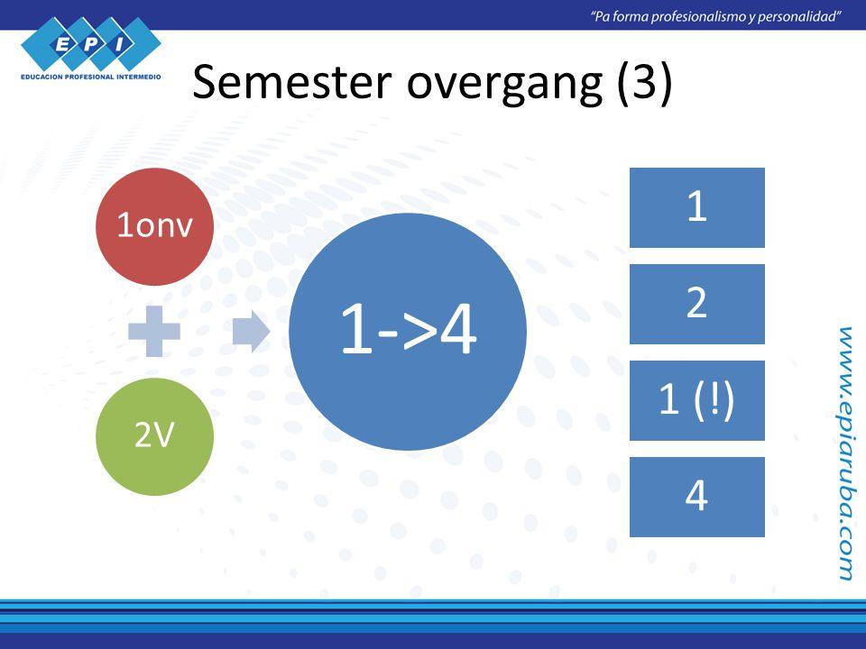 Semester overgang (3)