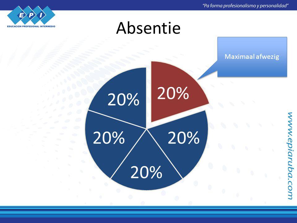 Absentie 20% Maximaal afwezig