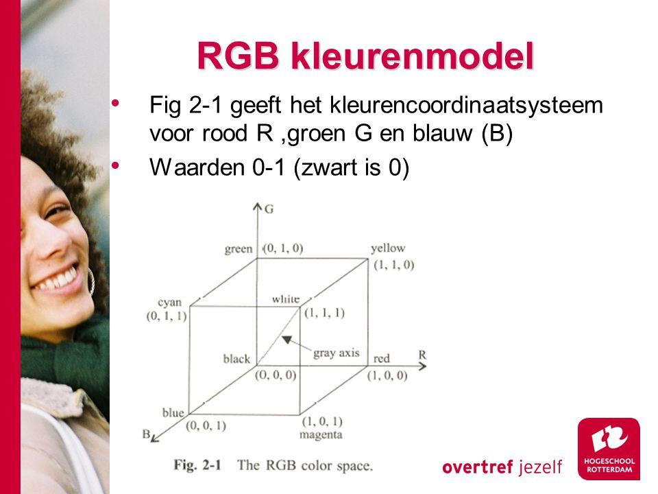 RGB kleurenmodel Fig 2-1 geeft het kleurencoordinaatsysteem voor rood R,groen G en blauw (B) Waarden 0-1 (zwart is 0)