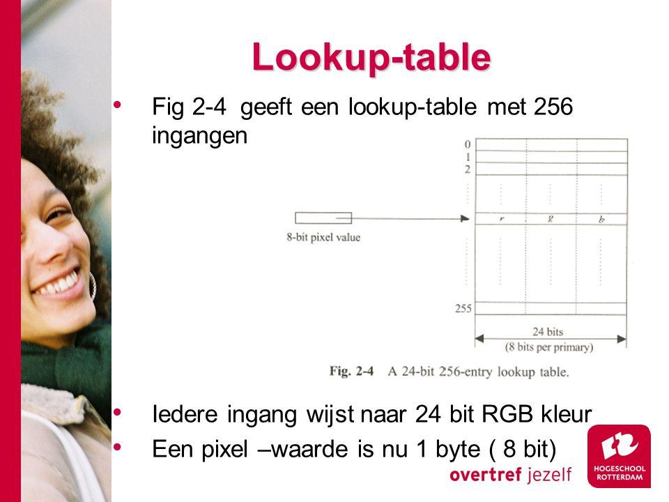 Lookup-table Fig 2-4 geeft een lookup-table met 256 ingangen Iedere ingang wijst naar 24 bit RGB kleur Een pixel –waarde is nu 1 byte ( 8 bit)