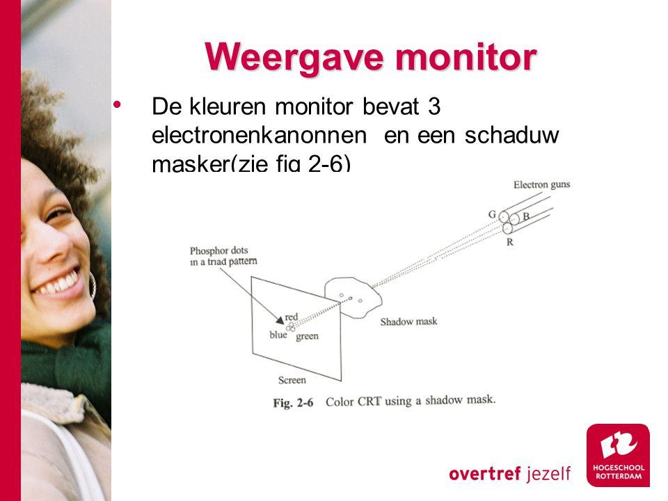 Weergave monitor De kleuren monitor bevat 3 electronenkanonnen en een schaduw masker(zie fig 2-6)
