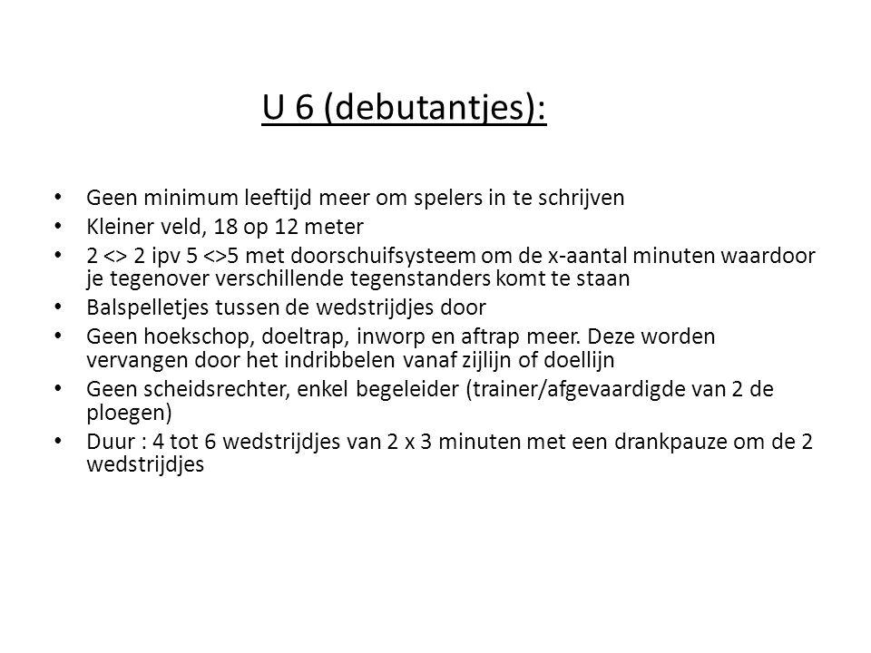 U 6 (debutantjes): Geen minimum leeftijd meer om spelers in te schrijven Kleiner veld, 18 op 12 meter 2 <> 2 ipv 5 <>5 met doorschuifsysteem om de x-a