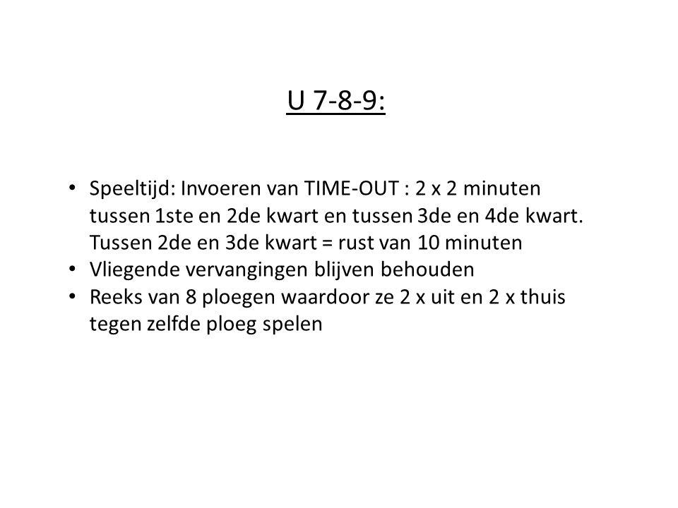 U 7-8-9: Speeltijd: Invoeren van TIME-OUT : 2 x 2 minuten tussen 1ste en 2de kwart en tussen 3de en 4de kwart. Tussen 2de en 3de kwart = rust van 10 m