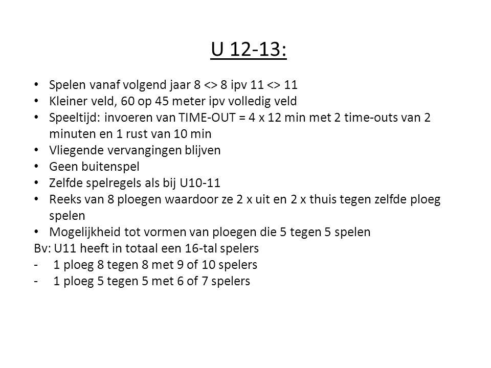 U 12-13: Spelen vanaf volgend jaar 8 <> 8 ipv 11 <> 11 Kleiner veld, 60 op 45 meter ipv volledig veld Speeltijd: invoeren van TIME-OUT = 4 x 12 min me