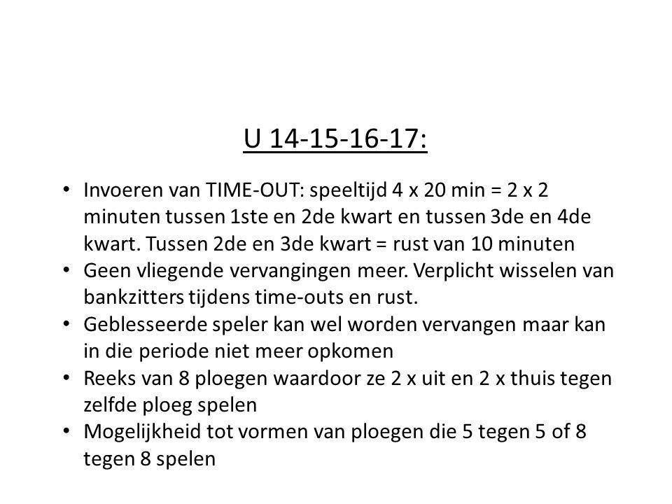 U 14-15-16-17: Invoeren van TIME-OUT: speeltijd 4 x 20 min = 2 x 2 minuten tussen 1ste en 2de kwart en tussen 3de en 4de kwart. Tussen 2de en 3de kwar