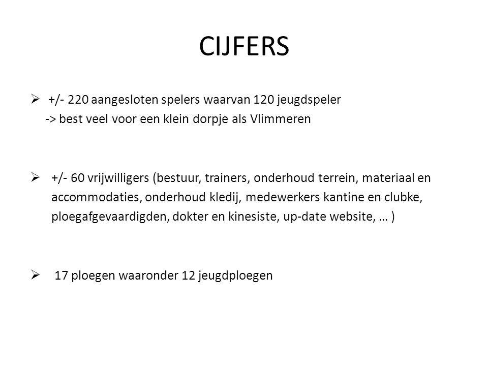 CIJFERS  +/- 220 aangesloten spelers waarvan 120 jeugdspeler -> best veel voor een klein dorpje als Vlimmeren  +/- 60 vrijwilligers (bestuur, traine