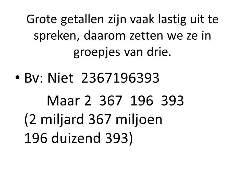 Grote getallen zijn vaak lastig uit te spreken, daarom zetten we ze in groepjes van drie. Bv: Niet 2367196393 Maar 2 367 196 393 (2 miljard 367 miljoe