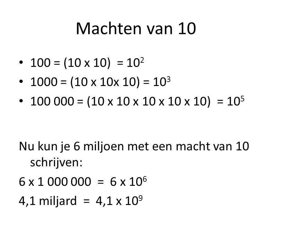 Machten van 10 100 = (10 x 10) = 10 2 1000 = (10 x 10x 10) = 10 3 100 000 = (10 x 10 x 10 x 10 x 10) = 10 5 Nu kun je 6 miljoen met een macht van 10 s