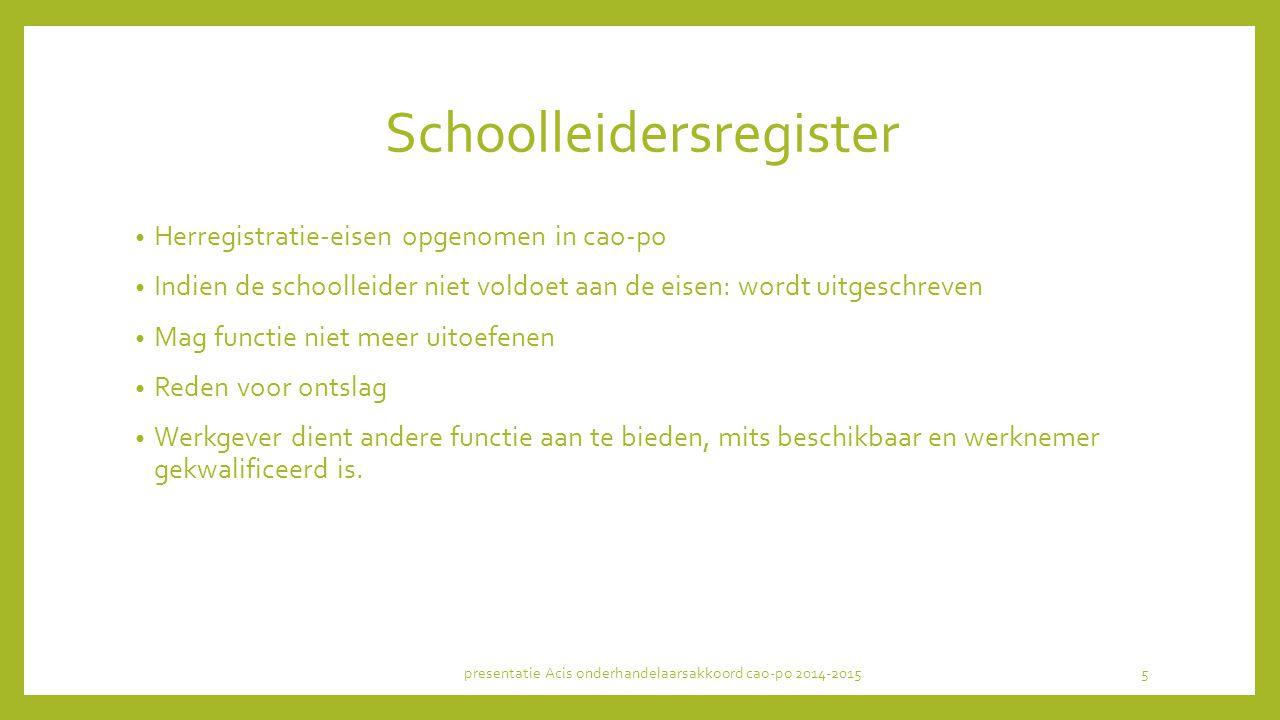 Professionalisering leerkracht  80 uur voor eigen professionalisering  40 uur extra voor startende leerkracht ( duurzaamheidsbudget) 1.