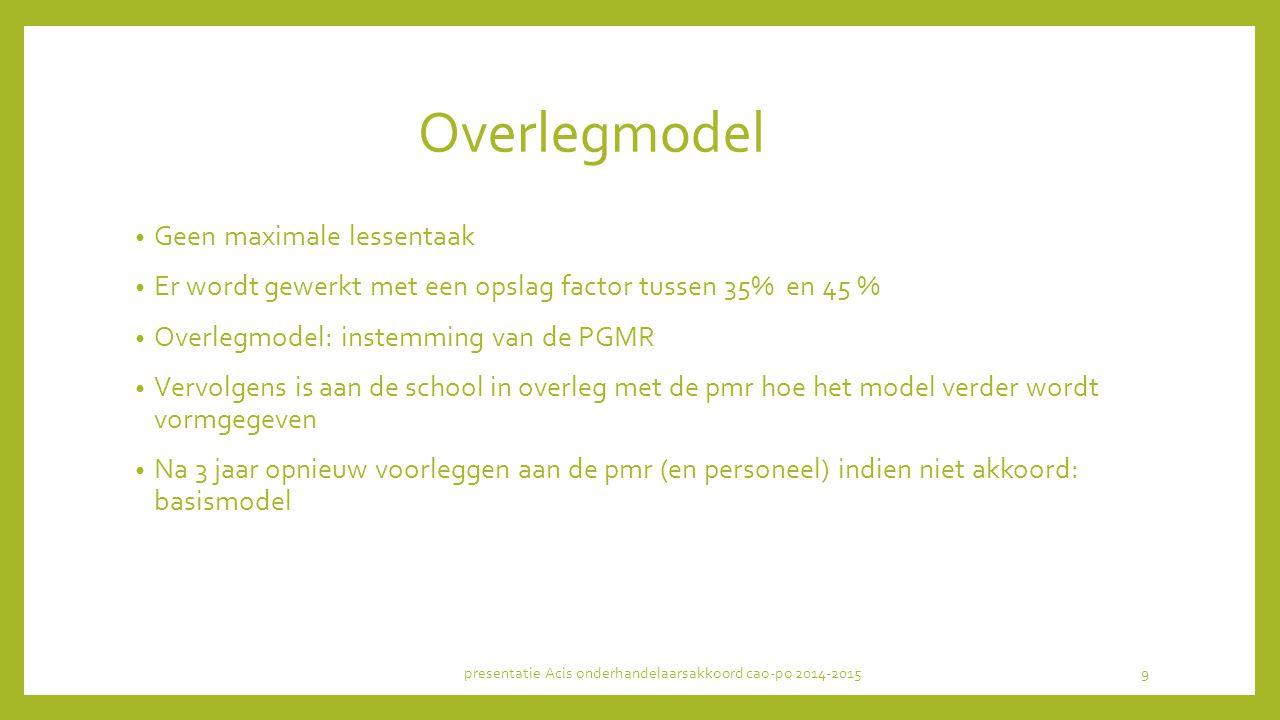 Overlegmodel Geen maximale lessentaak Er wordt gewerkt met een opslag factor tussen 35% en 45 % Overlegmodel: instemming van de PGMR Vervolgens is aan
