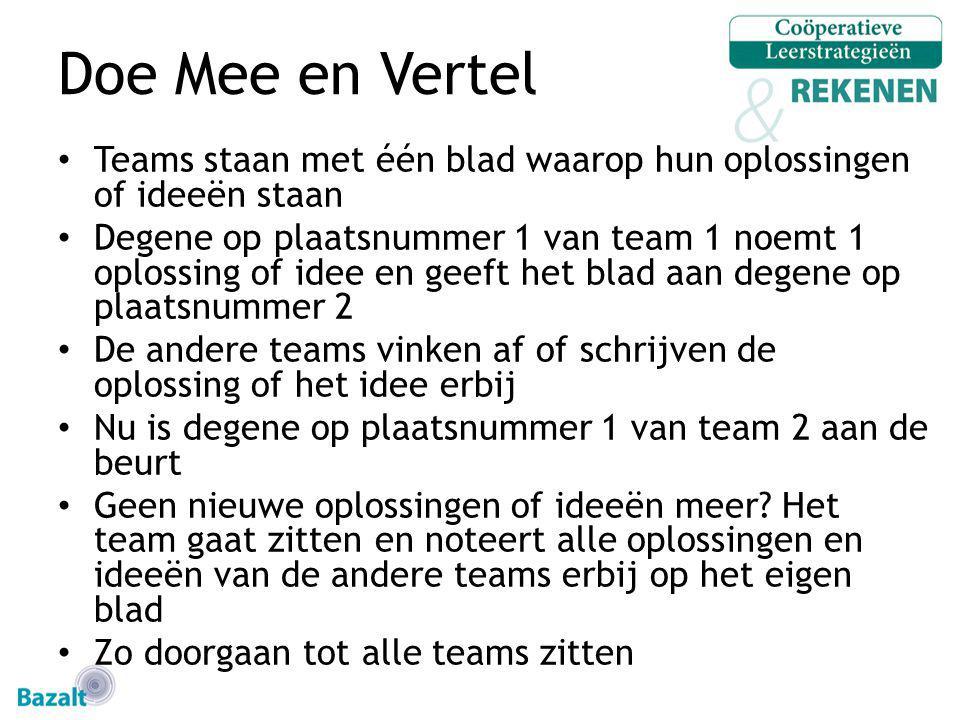Doe Mee en Vertel Teams staan met één blad waarop hun oplossingen of ideeën staan Degene op plaatsnummer 1 van team 1 noemt 1 oplossing of idee en gee