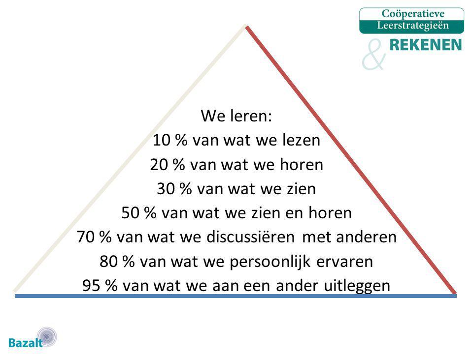 We leren: 10 % van wat we lezen 20 % van wat we horen 30 % van wat we zien 50 % van wat we zien en horen 70 % van wat we discussiëren met anderen 80 %