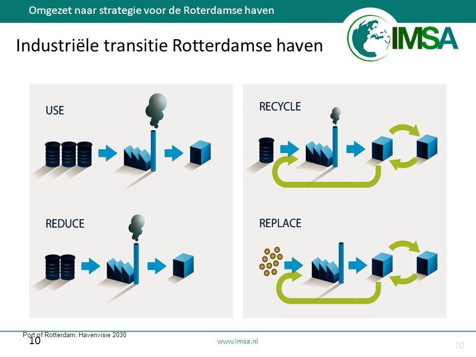 www.imsa.nl 10 Industriële transitie Rotterdamse haven Port of Rotterdam, Havenvisie 2030 Omgezet naar strategie voor de Roterdamse haven