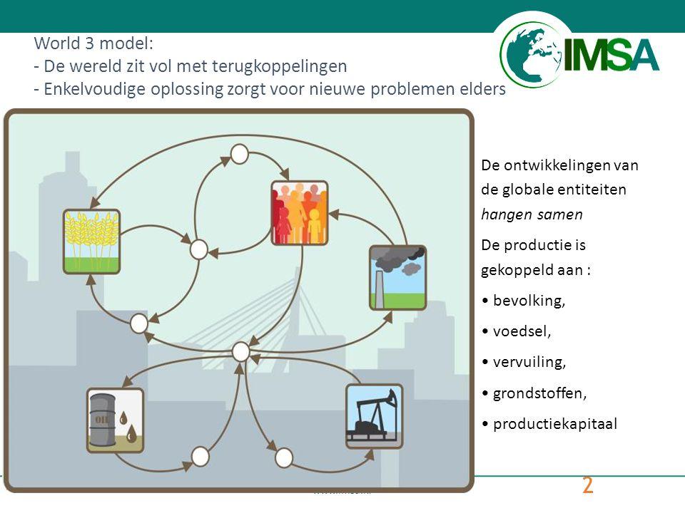 www.imsa.nl 2 TESTTTTT World 3 model: - De wereld zit vol met terugkoppelingen - Enkelvoudige oplossing zorgt voor nieuwe problemen elders De ontwikkelingen van de globale entiteiten hangen samen De productie is gekoppeld aan : bevolking, voedsel, vervuiling, grondstoffen, productiekapitaal