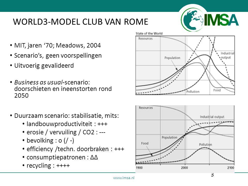 www.imsa.nl 3 WORLD3-MODEL CLUB VAN ROME MIT, jaren '70; Meadows, 2004 Scenario's, geen voorspellingen Uitvoerig gevalideerd Business as usual-scenario: doorschieten en ineenstorten rond 2050 Duurzaam scenario: stabilisatie, mits: landbouwproductiviteit : +++ erosie / vervuiling / CO2 : --- bevolking : o (/ -) efficiency /techn.