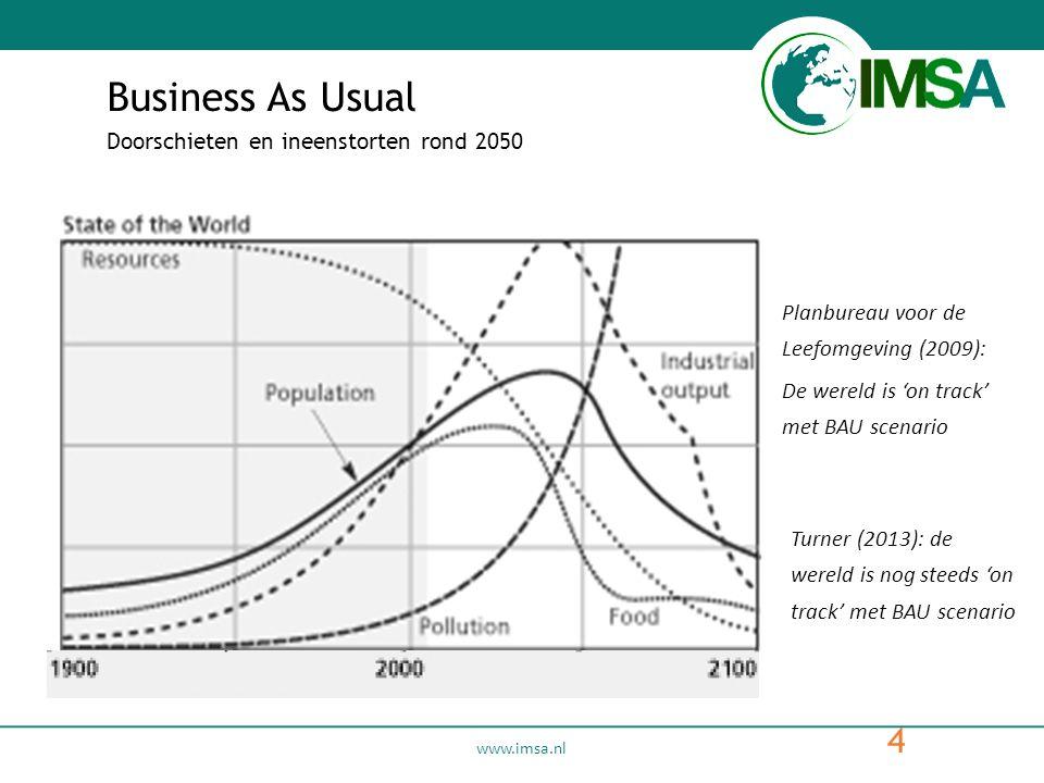 www.imsa.nl 4 Business As Usual Doorschieten en ineenstorten rond 2050 Planbureau voor de Leefomgeving (2009): De wereld is 'on track' met BAU scenario Turner (2013): de wereld is nog steeds 'on track' met BAU scenario