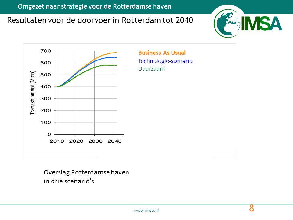 www.imsa.nl 8 Resultaten voor de doorvoer in Rotterdam tot 2040 Overslag Rotterdamse haven in drie scenario ' s Business As Usual Technologie-scenario Duurzaam Omgezet naar strategie voor de Rotterdamse haven